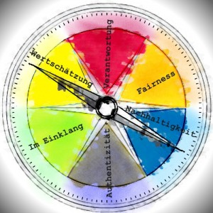 our life compass